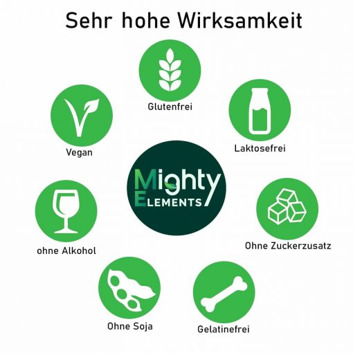 Mighty-Elements liposomale Produkte